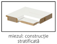 miez constructie stratificata pentru usi interior lemn Porta Doors